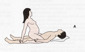 Posisi sex saat hamil wanita di atas pria