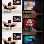 Perbedaan Pria dan Wanita Berdasarkan Film Favoritnya