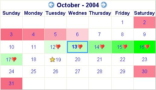 Cegah kehamilan dengan sistem kalender