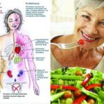 5 Tips Menunda Menopause Secara Alami