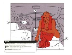 Posisi Leg di dalam mobil
