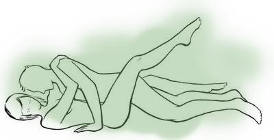 Posisi berbaring