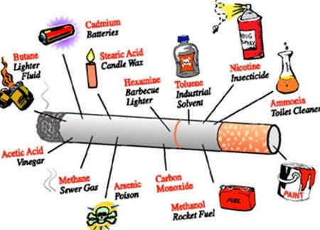Bagaimana merokok dapat menyebabkan kanker payudara