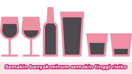 Minuman keras sebabkan kanker payudara