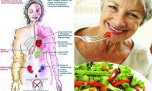 fase menopause