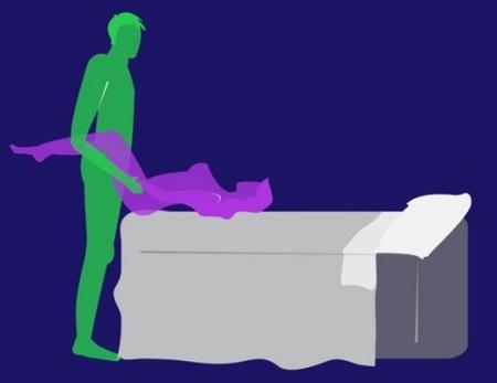 Bercinta di tepi ranjang